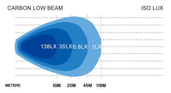 Low Beam