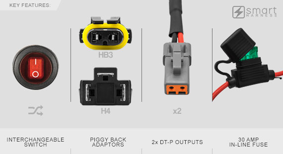 STEDI Smart Harness Dual Output Key Features DT-P