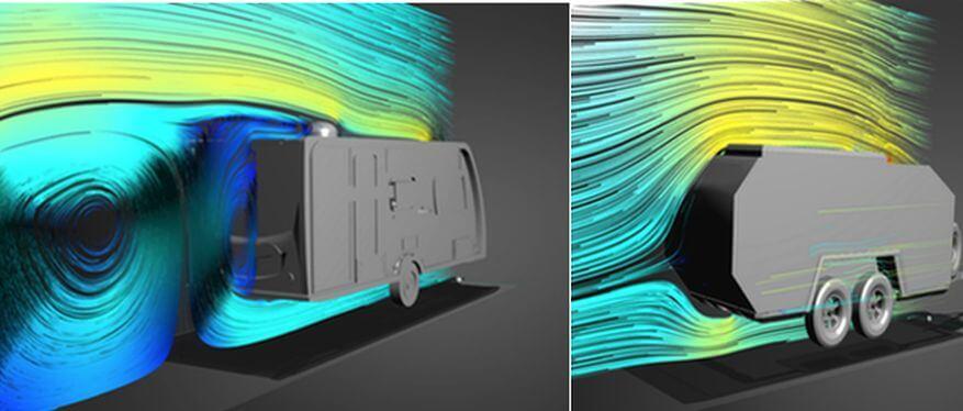 Bruder vs Traditional Caravan Aerodynamics