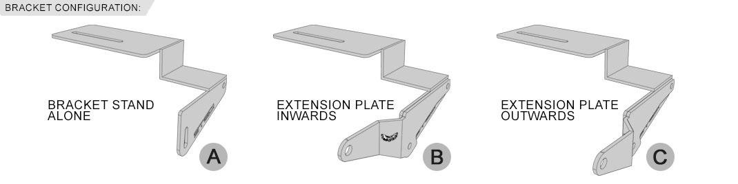 Bracket Configuration