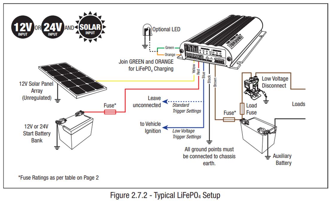 REDARC BCDC1225D Wiring Diagram Lithium Battery
