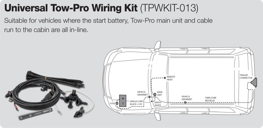 Universal Brake Controller Wiring Kit