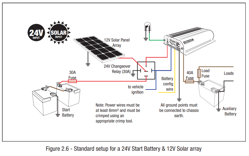 24v DCDC charger setup